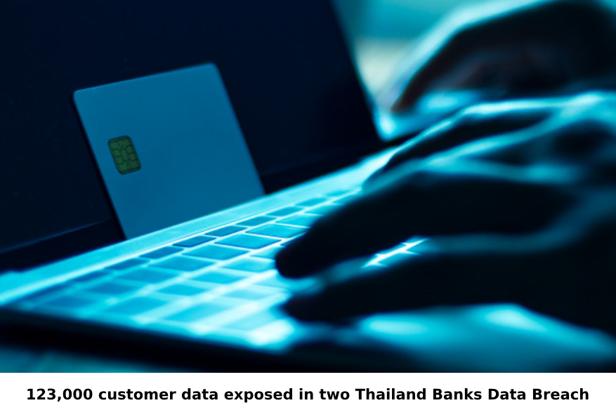 123,000 customer data exposed in two Thailand Banks Data Breach