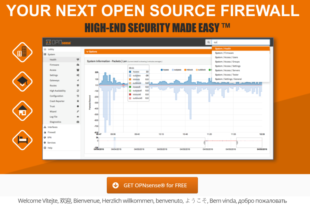Free Open-Source Solution for Firewall - Hacker Combat