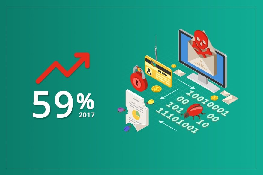 Phishing Attacks Increased by 59 Percent in 2017 Kaspersky Report