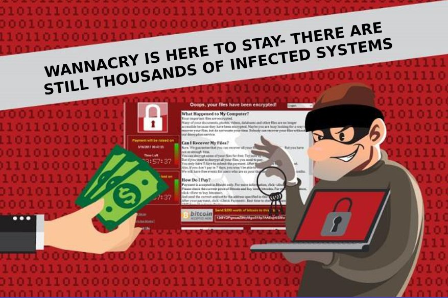 WannaCry Is Here to Stay- There Are Still Thousands of Infected Systems