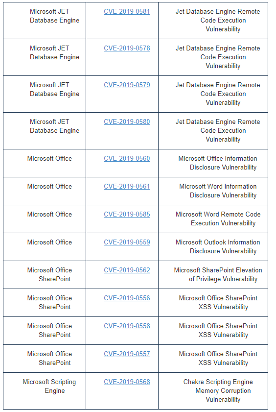 Microsoft JET Database Engine