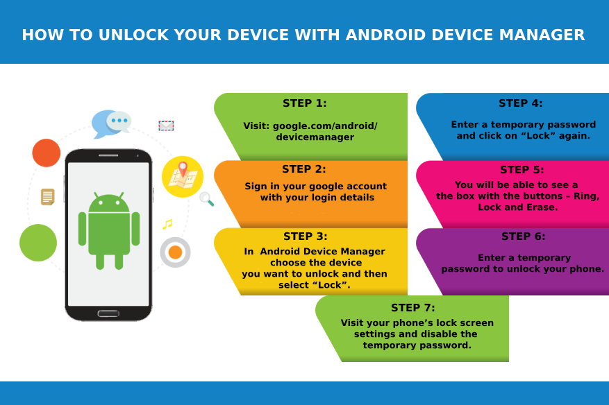 How to Unlock Your Device with Android Device Manager