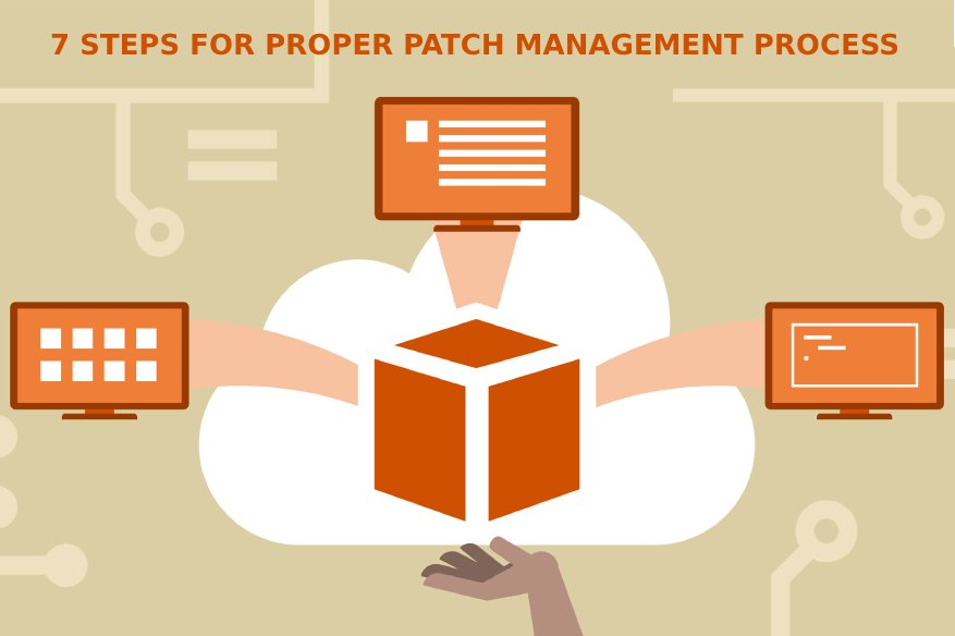 7 Steps For Proper Patch Management Process
