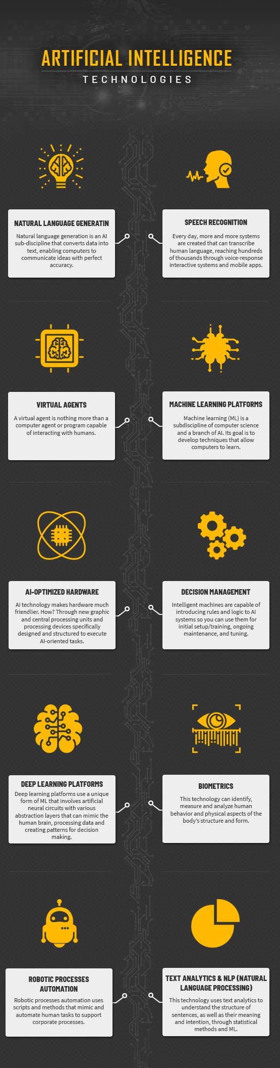 Adopting Artificial Intelligence in Your Business [Infographic]