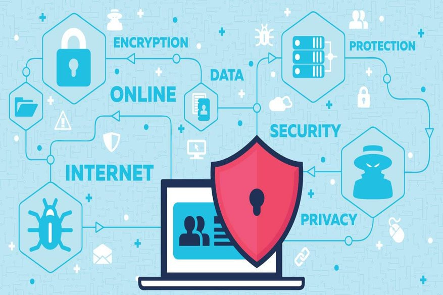Difference Between VPN, Firewall and the Antivirus Software