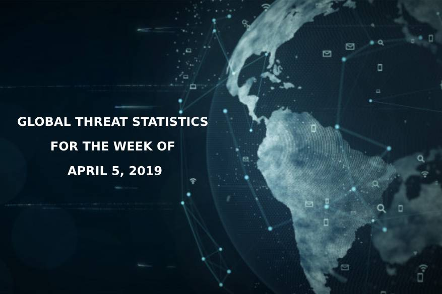 Global Threat Statistics for the week of April 5, 2019