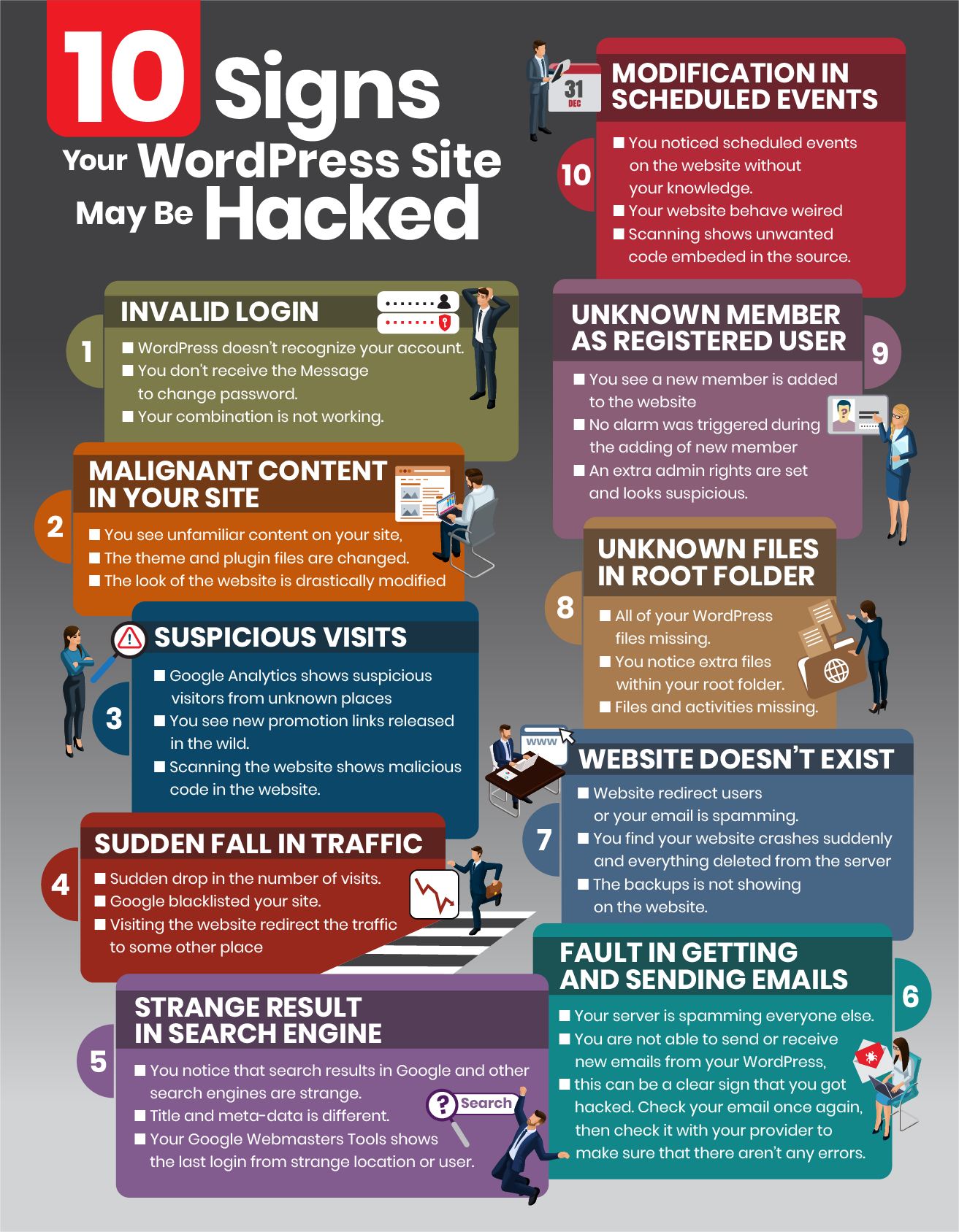 How to Check if Your WordPress Website is Hacked [Infographic]