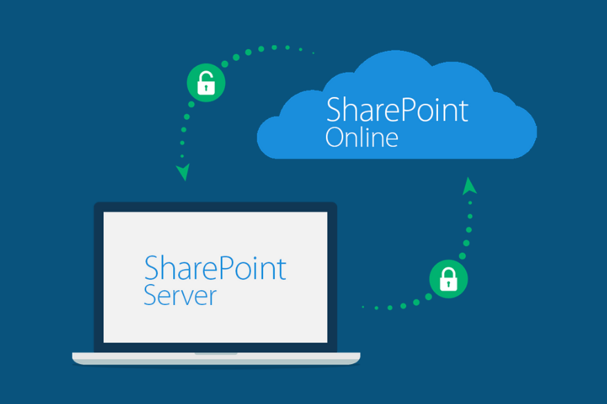 Microsoft SharePoint Servers Actively Targeted By Hackers