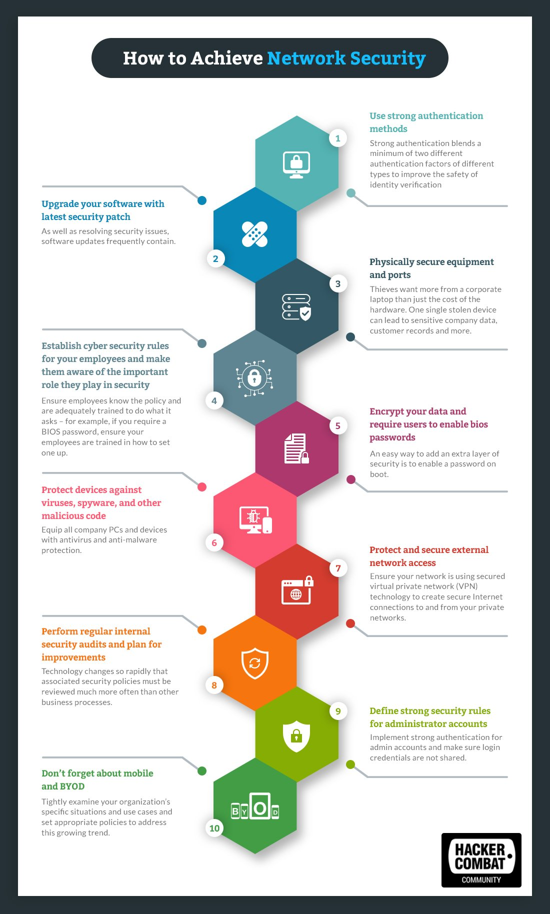 Easy Tips for Achieving Network Security [Infographic]