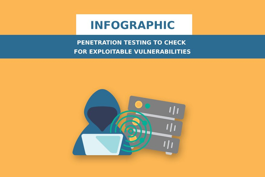Penetration Testing to check for exploitable vulnerabilities