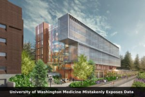 University of Washington Medicine Mistakenly Exposes Data