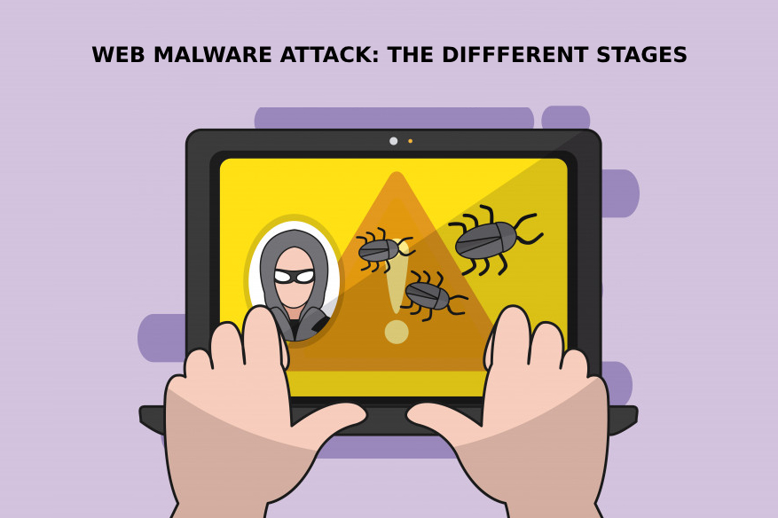 Web Malware Attack The Different Stages